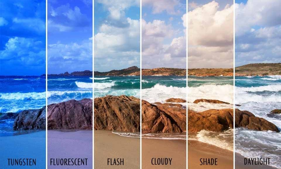 Photo Editing Tips for a Faster Workflow